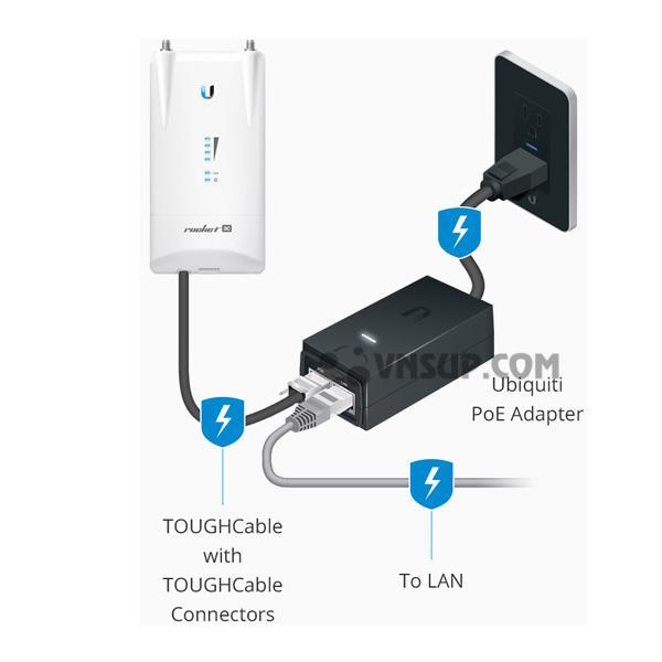 PoE Adapter