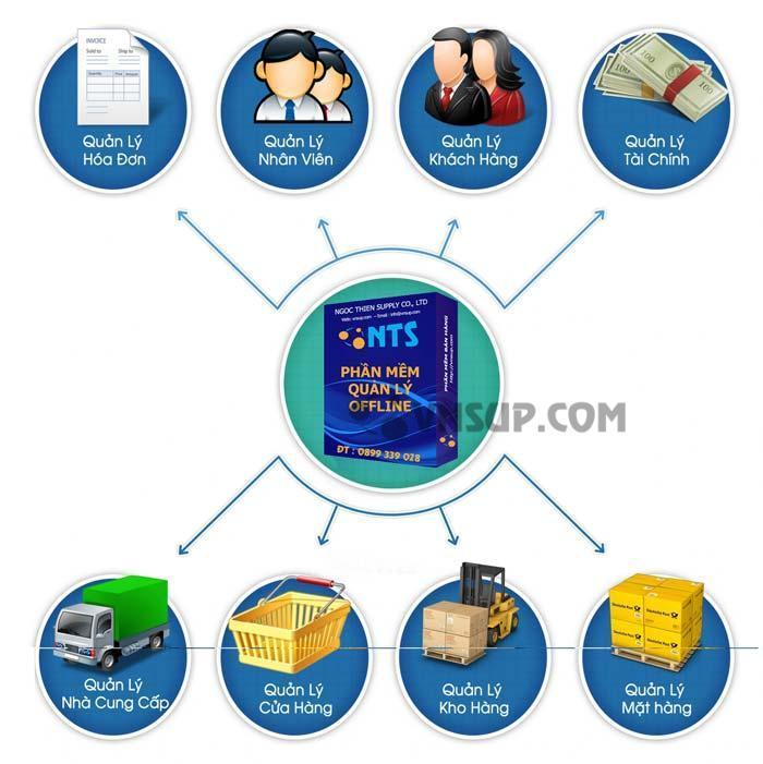 TẢI PHẦN MỀM BÁN HÀNG PHẦN MỀM QUẢN LÝ – BÁN TRÀ SỮA Bộ cài phần mềm quản lý – bán TRÀ SỮA chạy cả 32bit và 64bit PHẦN MỀM QUẢN LÝ NTBIDA SOFT Bộ cài phần mềm quản lý câu lạc bộ BIDA chạy cả Win 32bit và 64bit PHẦN MỀM QUẢN LÝ NTDealer Soft Bộ cài phần mềm quản lý cho doanh nghiệp chạy cả Win 32bit và 64bit PHẦN MỀM QUẢN LÝ NTGYM SOFT Bộ cài phần mềm quản lý phòng tập GYM-Yoga chạy cả Win 32bit và 64bit PHẦN MỀM QUẢN LÝ NTSPA SOFT Bộ cài phần mềm quản lý trung tâm SPA chạy cả Win 32bit và 64bit PHẦN MỀM QUẢN LÝ NTHOTEL SOFT Bộ cài phần mềm quản lý khách sạn chạy cả Win 32bit và 64bit PHẦN MỀM QUẢN LÝ NTKARA SOFT Bộ cài phần mềm quản lý KARAOKE chạy cả Win 32bit và 64bit PHẦN MỀM QUẢN LÝ NTRES SOFT BASIC Bộ cài phần mềm quản lý NHÀ HÀNG CƠ BẢN chạy cả Win 32bit và 64bit PHẦN MỀM QUẢN LÝ NTRES SOFT PRO Bộ cài phần mềm quản lý NHÀ HÀNG CHUYÊN NGHIỆP chạy cả Win 32bit và 64bit PHẦN MỀM QUẢN LÝ NTRES SOFT ULTIMATE Bộ cài phần mềm quản lý NHÀ HÀNG CAO CẤP chạy cả Win 32bit và 64bit PHẦN MỀM QUẢN LÝ NTCAFE SOFT STARTUP Bộ cài phần mềm quản lý bán CÀ PHÊ cơ bản chạy cả Win 32bit và 64bit PHẦN MỀM QUẢN LÝ NTCAFE SOFT PRO Bộ cài phần mềm quản lý bán CÀ PHÊ CHUYÊN NGHIỆP chạy cả Win 32bit và 64bit PHẦN MỀM QUẢN LÝ NTCAFE SOFT ULTIMATE Bộ cài phần mềm quản lý bán CÀ PHÊ CAO CẤP chạy cả Win 32bit và 64bit PHẦN MỀM QUẢN LÝ NTMAR SOFT STARTUP Bộ cài phần mềm quản lý SIÊU THỊ-CỬA HÀNG CƠ BẢN chạy cả Win 32bit và 64bit PHẦN MỀM QUẢN LÝ NTMAR SOFT PRO Bộ cài phần mềm quản lý SIÊU THỊ-CỬA HÀNG CHUYÊN NGHIỆP chạy cả Win 32bit và 64bit PHẦN MỀM QUẢN LÝ NTMAR SOFT ULTIMATE Bộ cài phần mềm quản lý SIÊU THỊ-CỬA HÀNG CAO CẤP chạy cả Win 32bit và 64bit