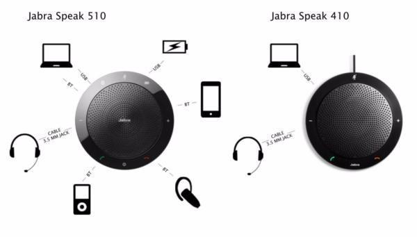 loa-hoi-nghi-jabra-510-kem-micLoa hội nghị không dây Bluetooth Jabra SPEAK 510