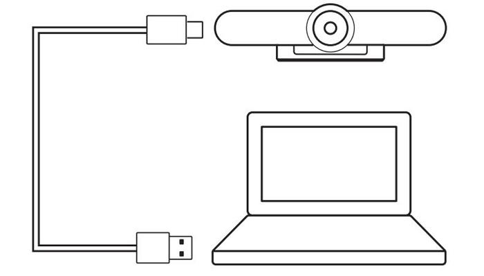 cách kết nối Camera MeetUp với máy tính và màn hình tivi